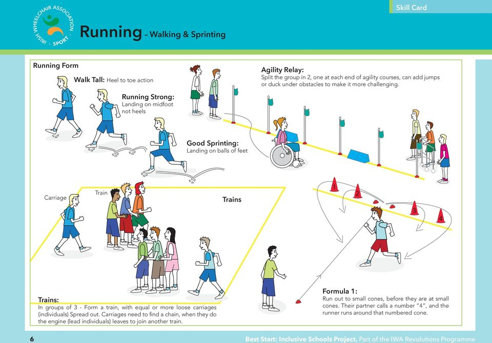 Good Sprinting: Landing on balls of feet Carriage Train Trains 1 2 3 4 Trains: In groups of 3 - Form a train, with equal or more loose carriages (individuals) Spread out.