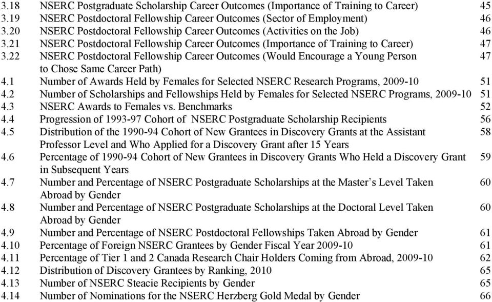 22 NSERC Postdoctoral Fellowship Career Outcomes (Would Encourage a Young Person 47 to Chose Same Career Path) 4.1 Number of Awards Held by Females for Selected NSERC Research Programs, 29-1 51 4.