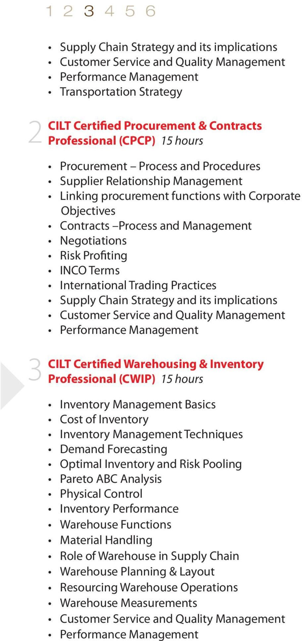 its implications CILT Certified Warehousing & Inventory Professional (CWIP) 15 hours Inventory Management Basics Cost of Inventory Inventory Management Techniques Demand Forecasting Optimal Inventory