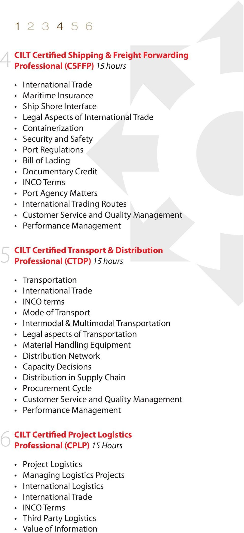 Professional (CTDP) 15 hours International Trade INCO terms Mode of Transport Intermodal & Multimodal Transportation Legal aspects of Transportation Material Handling Equipment Distribution Network