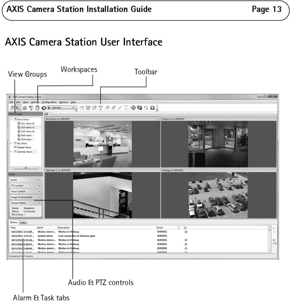 Station User Interface View Groups
