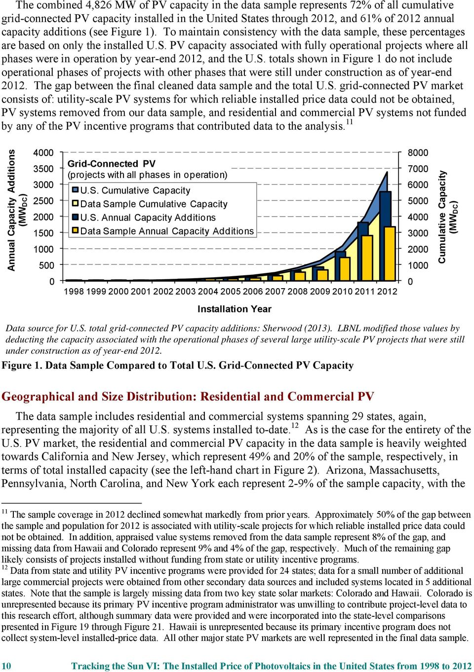 PV capacity associated with fully operational projects where all phases were in operation by year-end 2012, and the U.S.