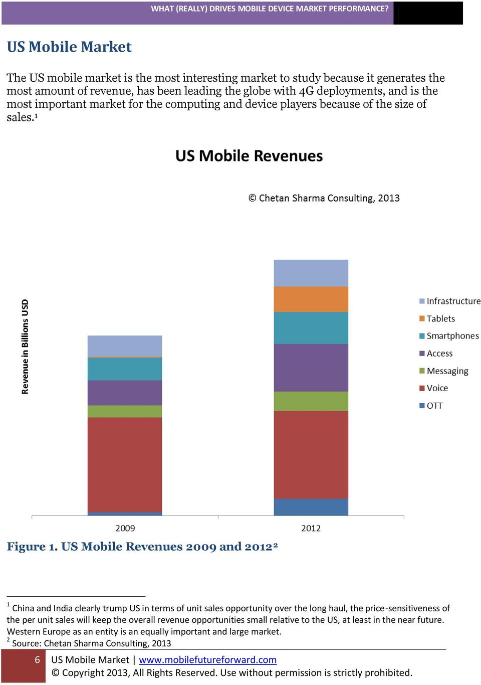 US Mobile Revenues 2009 and 2012 2 1 China and India clearly trump US in terms of unit sales opportunity over the long haul, the price-sensitiveness of the per unit sales will