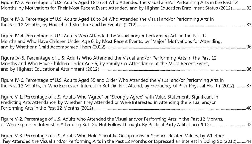.. 32 Figure IV-3. Percentage of U.S. Adults Aged 18 to 34 Who Attended the Visual and/or Performing Arts in the Past 12 Months, by Household Structure and by Event/s (2012)...33 Figure IV-4.