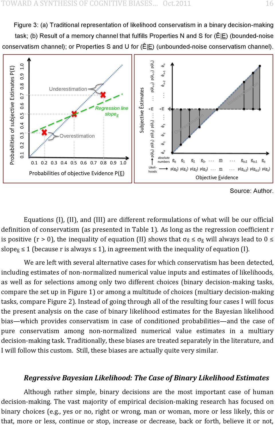 2011 16 Figure 3: (a) Traditional representation of likelihood conservatism in a binary decision-making task; (b) Result of a memory channel that fulfills Properties N and S for (Ê E) (bounded-noise