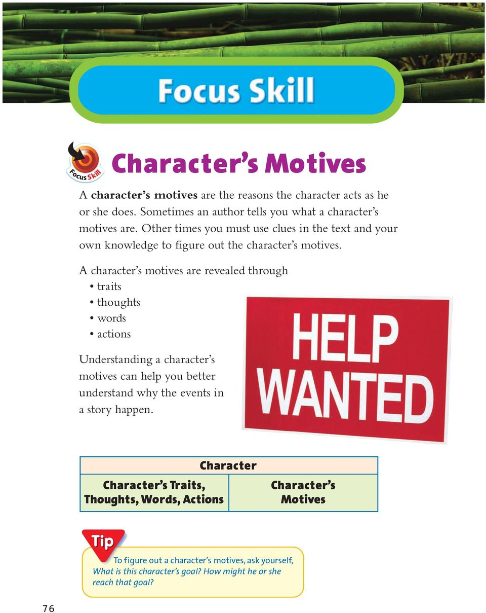 A character s motives are revealed through traits thoughts words actions Understanding a character s motives can help you better understand why the events in