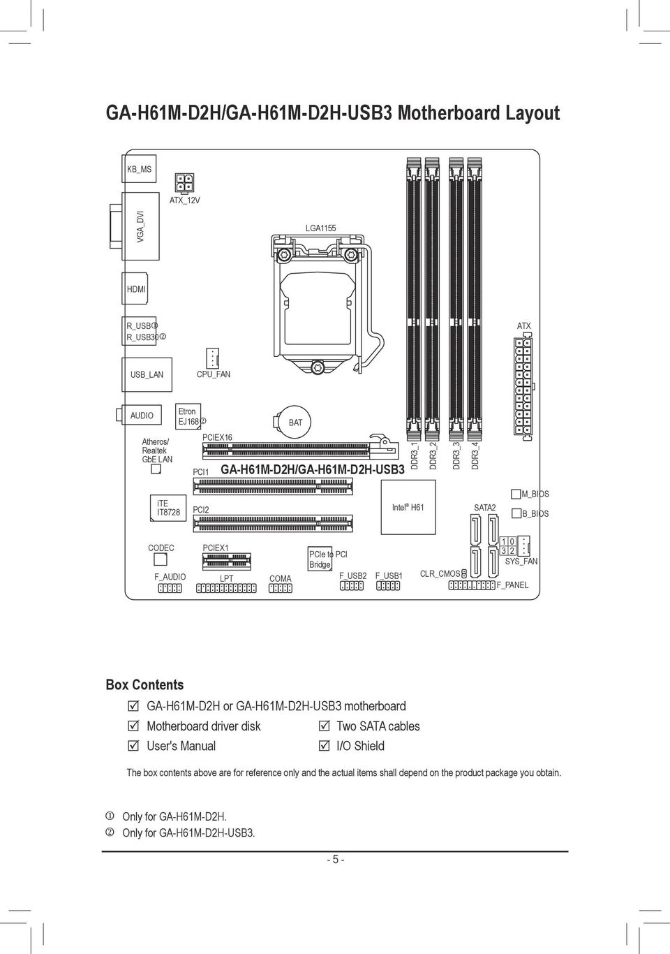 F_USB2 F_USB1 CLR_CMOS 1 0 3 2 SYS_FAN F_PANEL Box Contents GA-H61M-D2H or GA-H61M-D2H-USB3 motherboard Motherboard driver disk Two SATA cables User's Manual I/O Shield