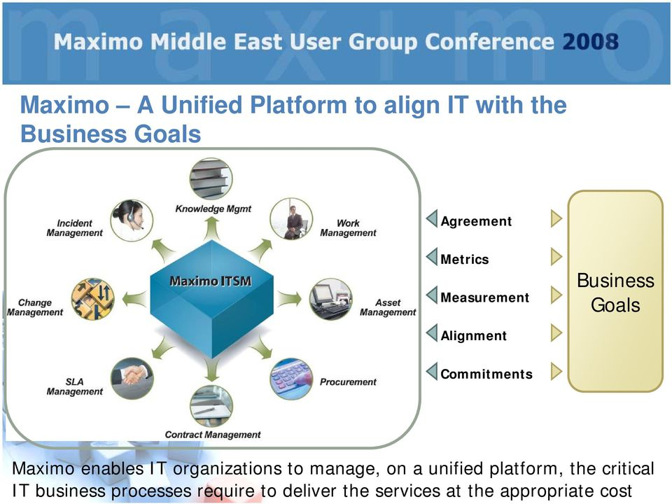 appropriate cost Maximo A Unified Platform to align IT with the