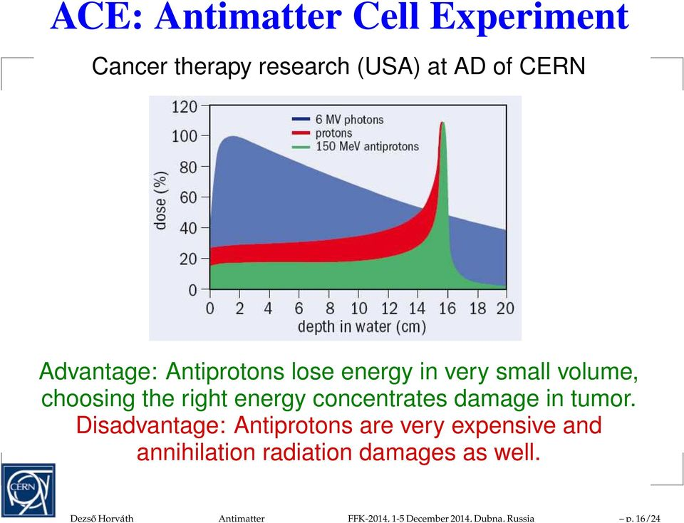 Advantage: Antiprotons lose energy in very small volume, choosing the right energy