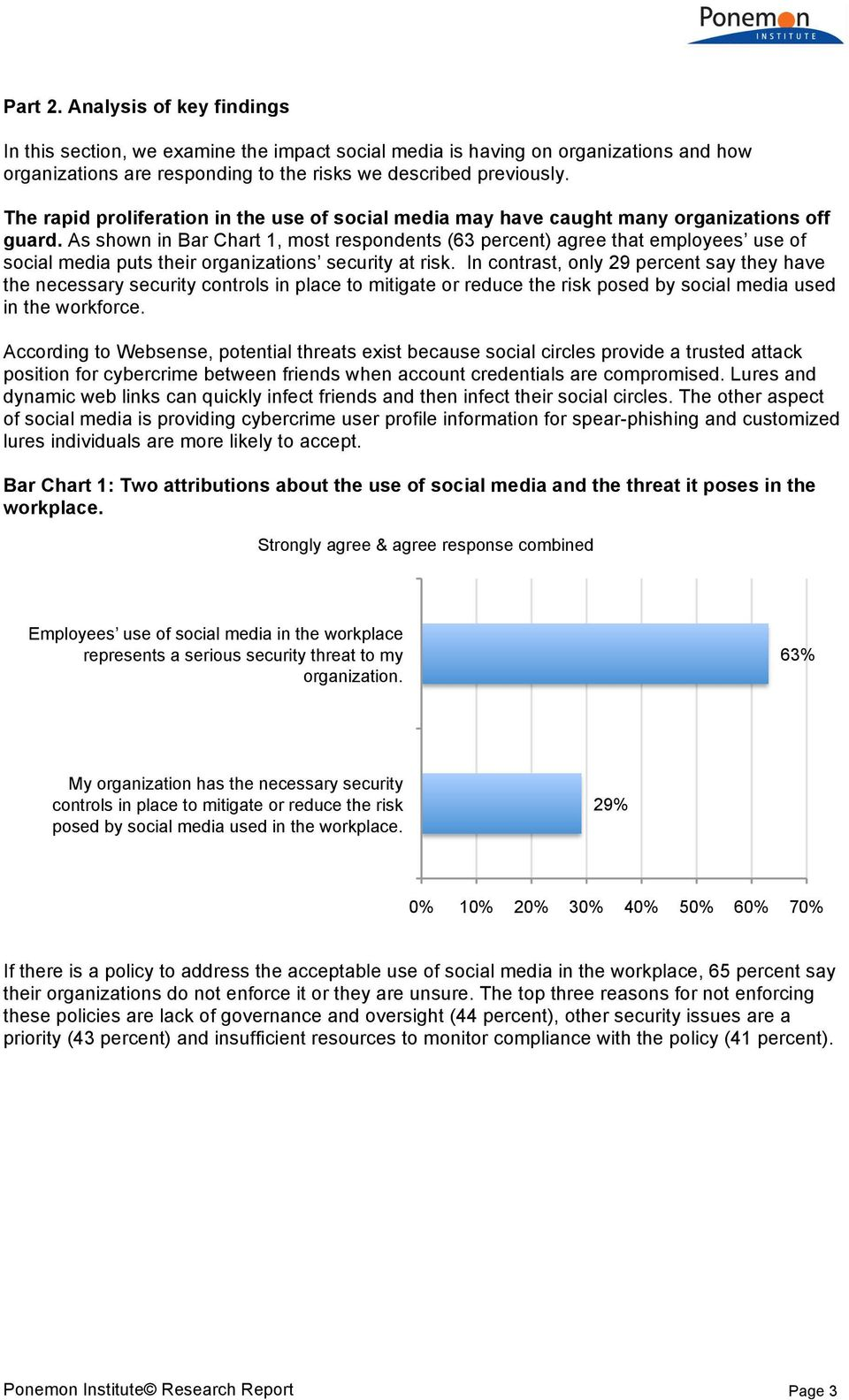 As shown in Bar Chart 1, most respondents (63 percent) agree that employees use of social media puts their organizations security at risk.