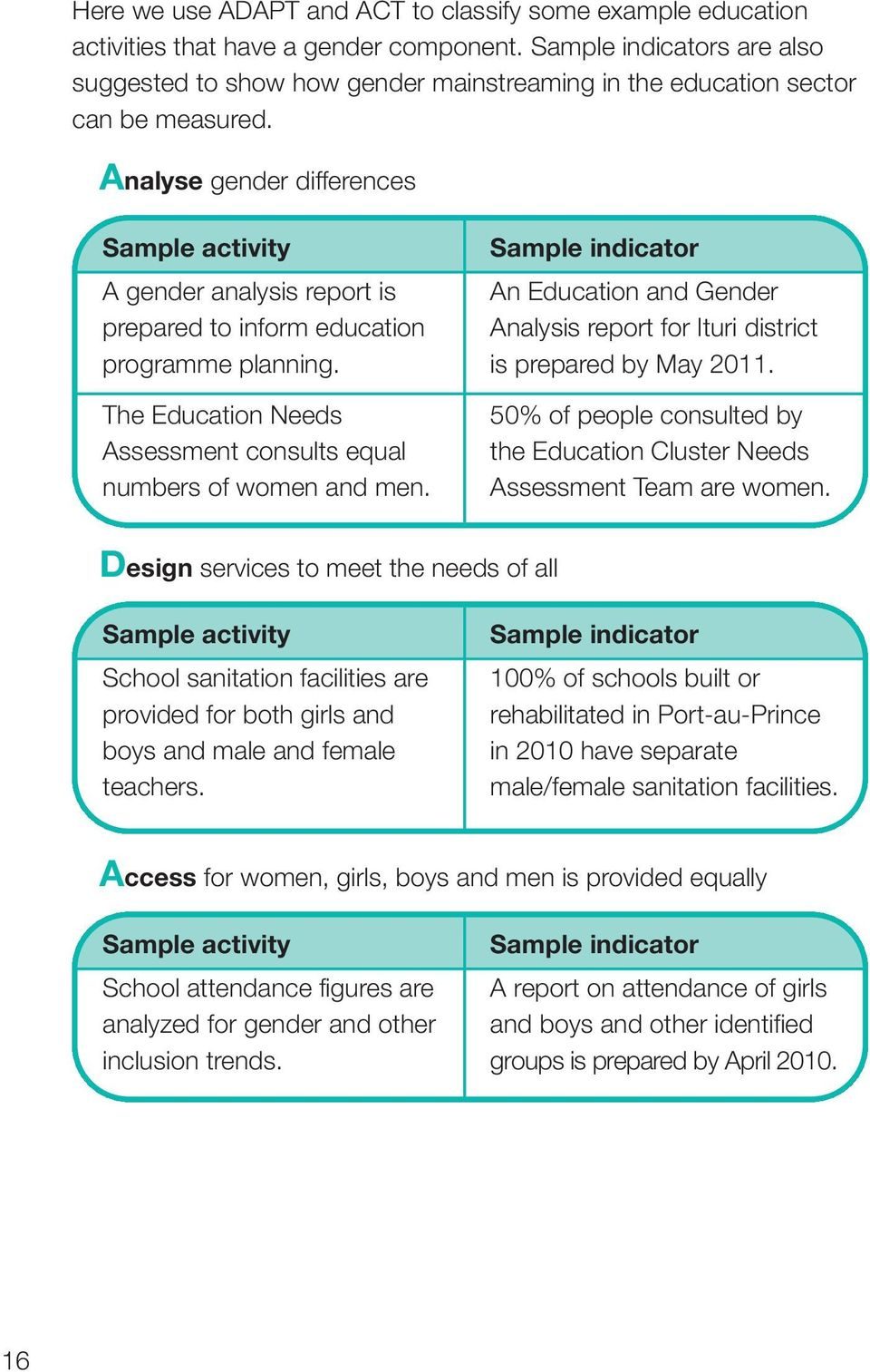 Analyse gender differences Sample activity A gender analysis report is prepared to inform education programme planning. The Education Needs Assessment consults equal numbers of women and men.