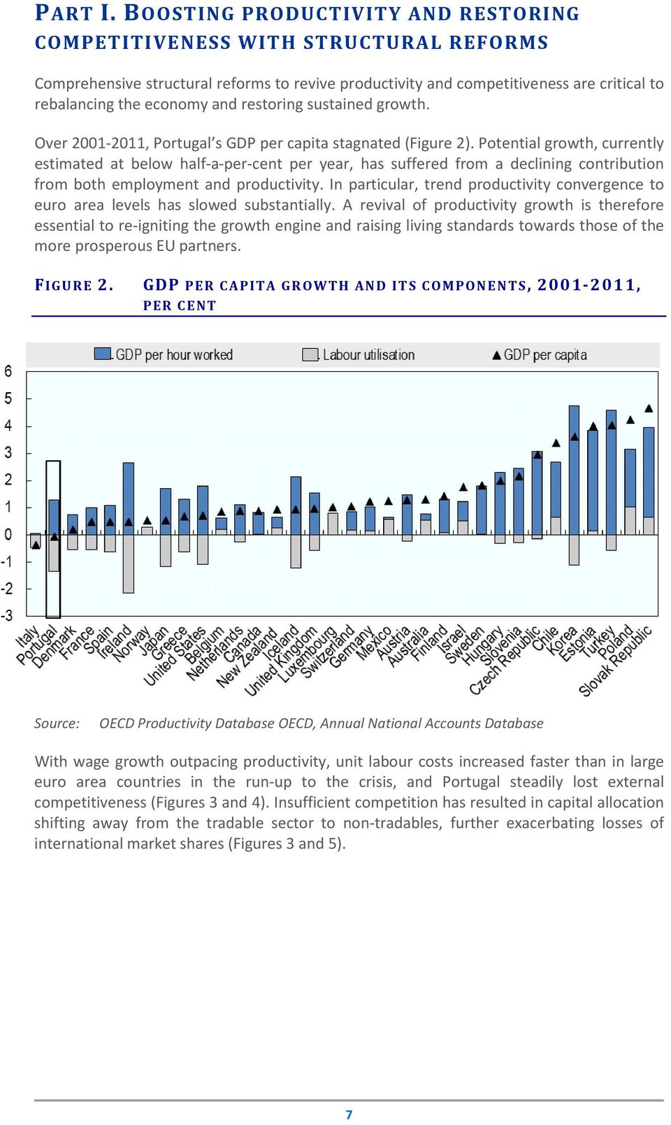 restoring sustained growth. Over 2001-2011, Portugal s GDP per capita stagnated (Figure 2).