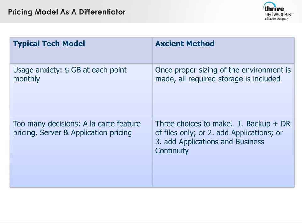 many decisions: A la carte feature pricing, Server & Application pricing Three choices to make. 1.