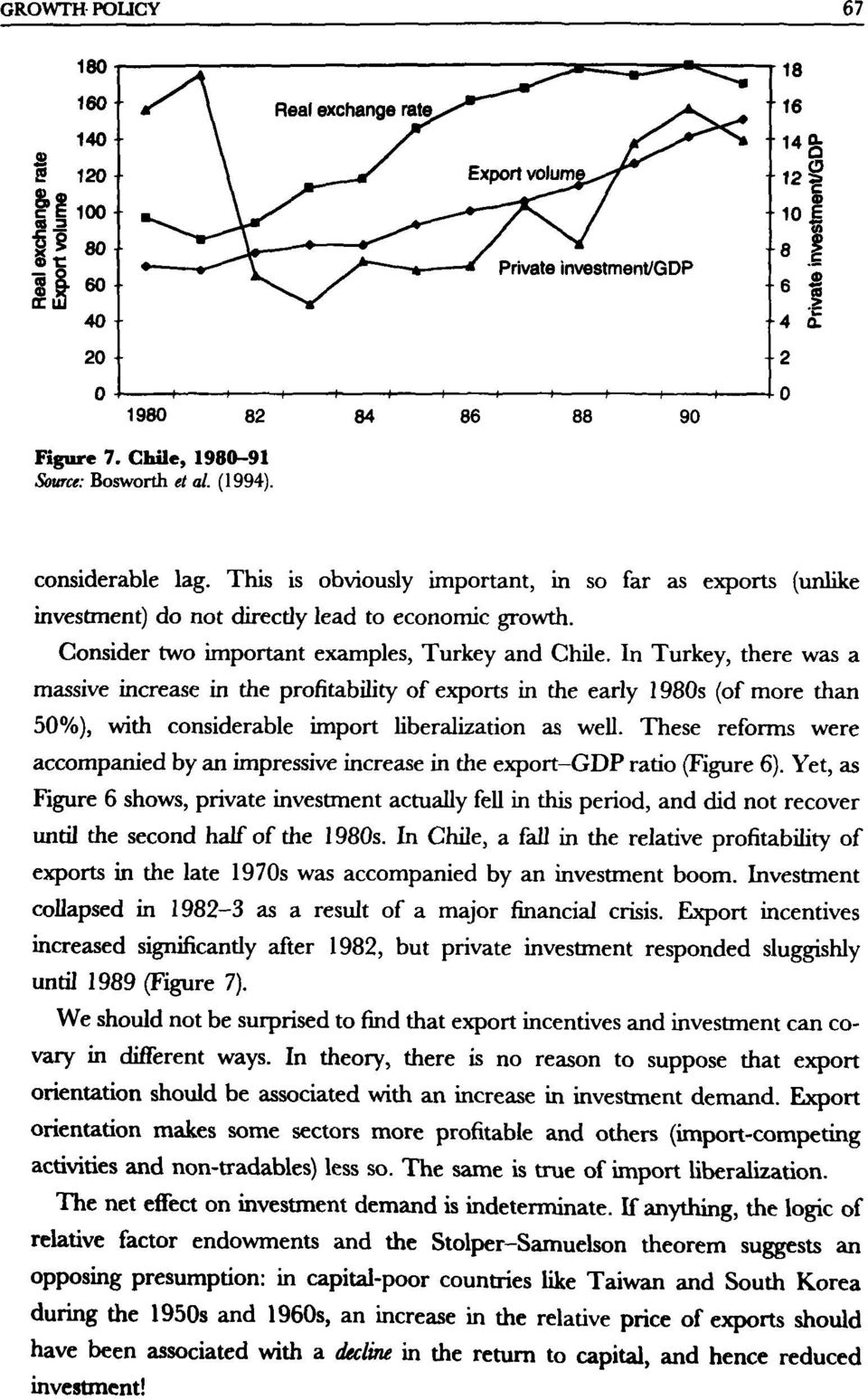 In Turkey, there was a massive increase in the profitability of exports in the early 1980s (of more than 50%), with considerable import liberalization as well.