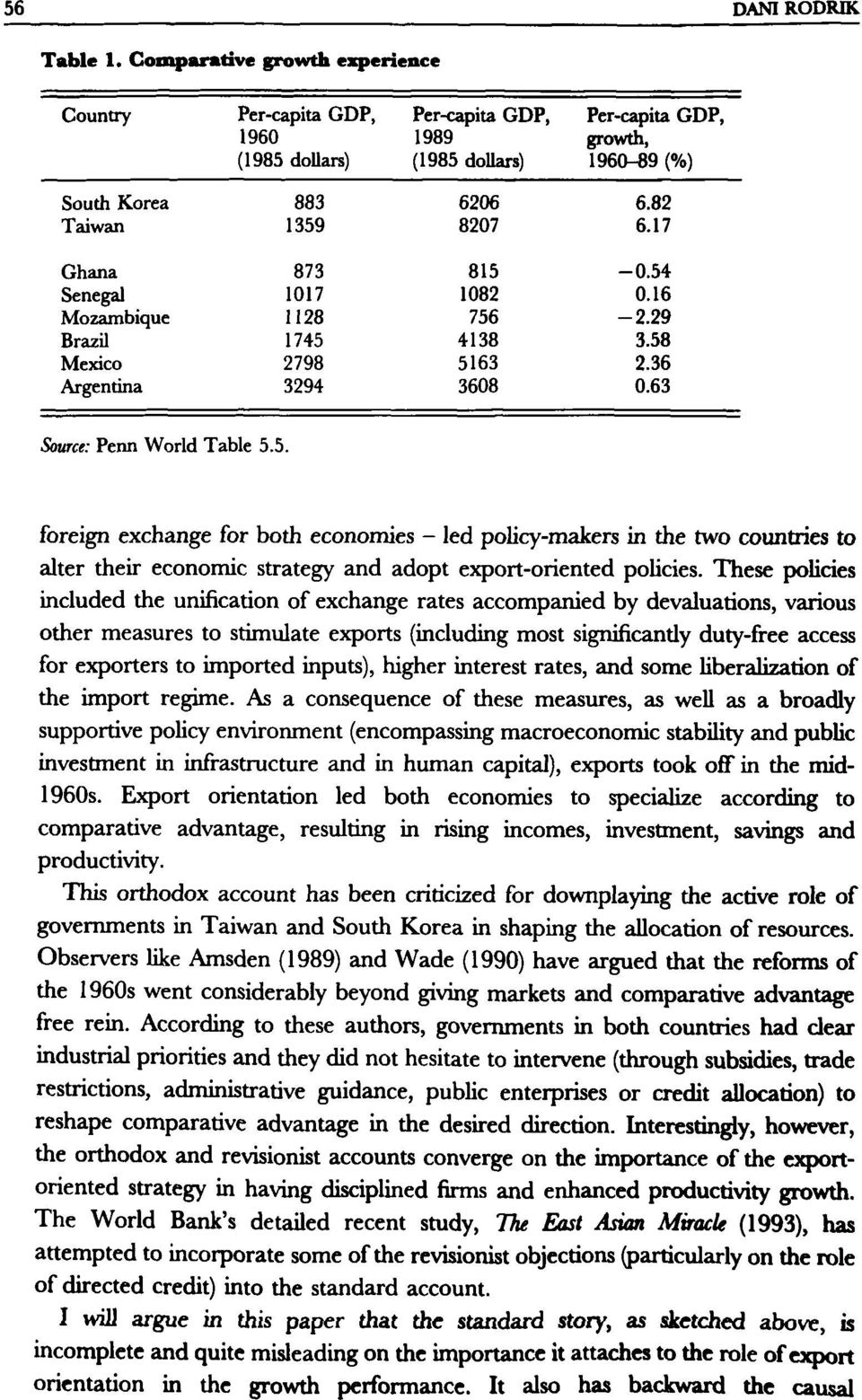 63 Source: Penn World Table 5.5. foreign exchange for both economies - led policy-makers in the two countries to alter their economic strategy and adopt export-oriented policies.