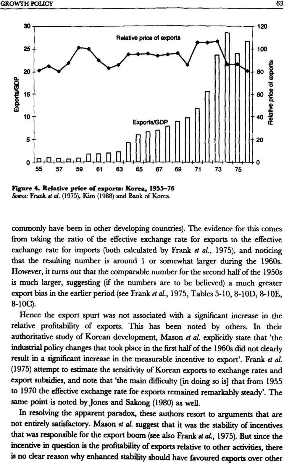 The evidence for this comes from taking the ratio of the effective exchange rate for exports to the effective exchange rate for imports (both calculated by Frank et al.