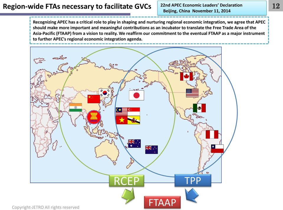Free Trade Area of the Asia-Pacific Region