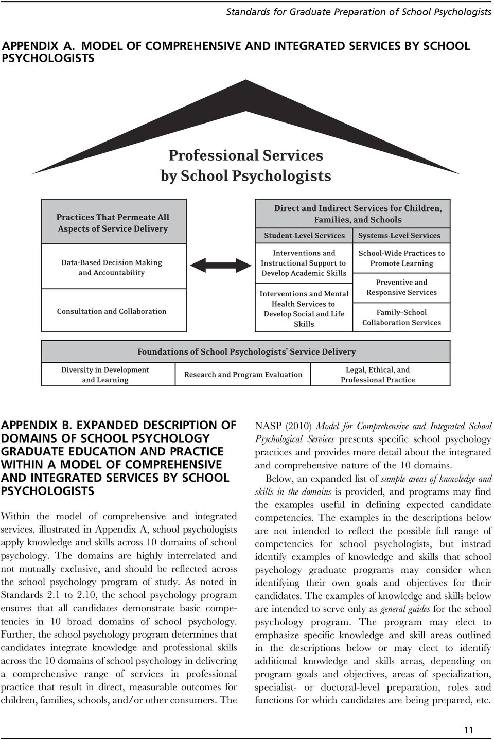and integrated services, illustrated in Appendix A, school psychologists apply knowledge and skills across 10 domains of school psychology.