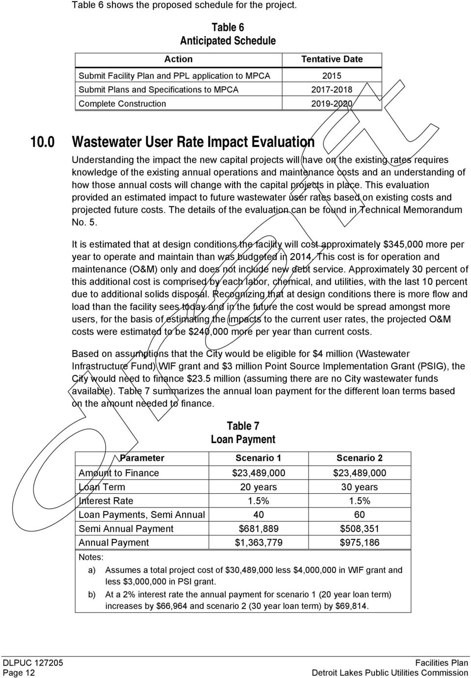 0 Wastewater User Rate Impact Evaluation Understanding the impact the new capital projects will have on the existing rates requires knowledge of the existing annual operations and maintenance costs