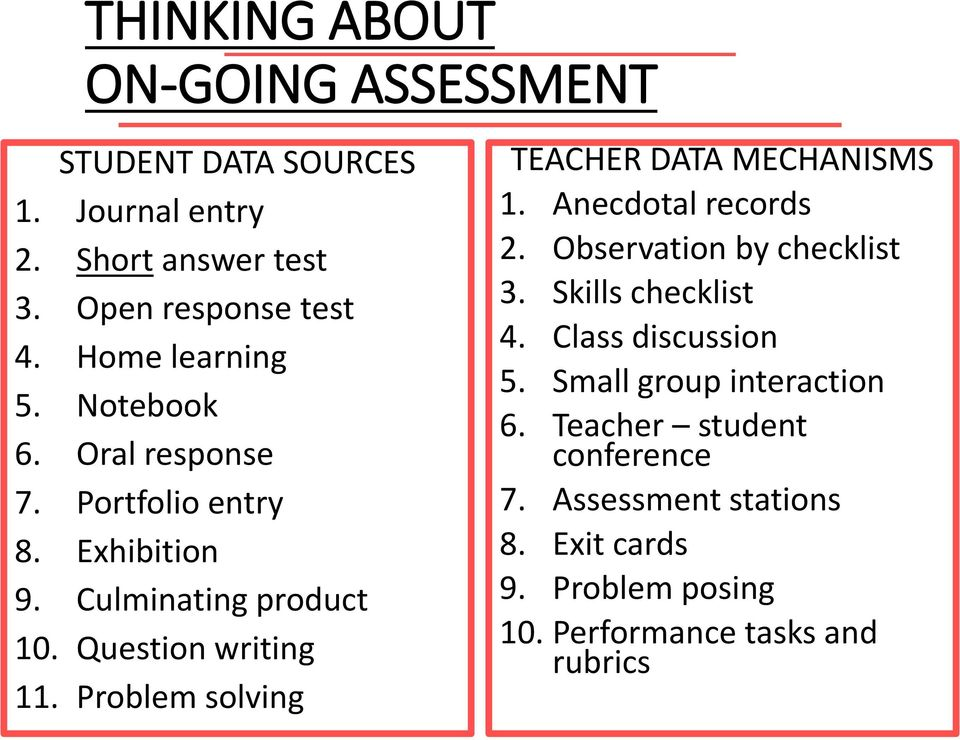 Problem solving TEACHER DATA MECHANISMS 1. Anecdotal records 2. Observation by checklist 3. Skills checklist 4.