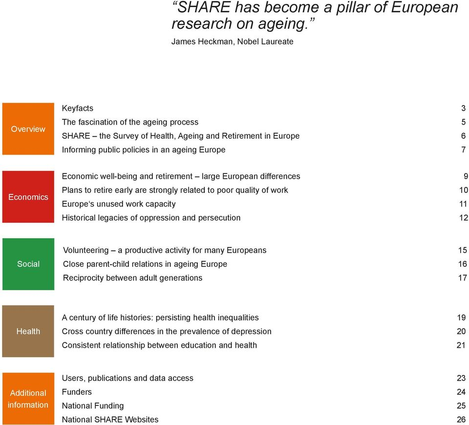 Economics Economic well-being and retirement large European differences 9 Plans to retire early are strongly related to poor quality of work 10 Europe s unused work capacity 11 Historical legacies of