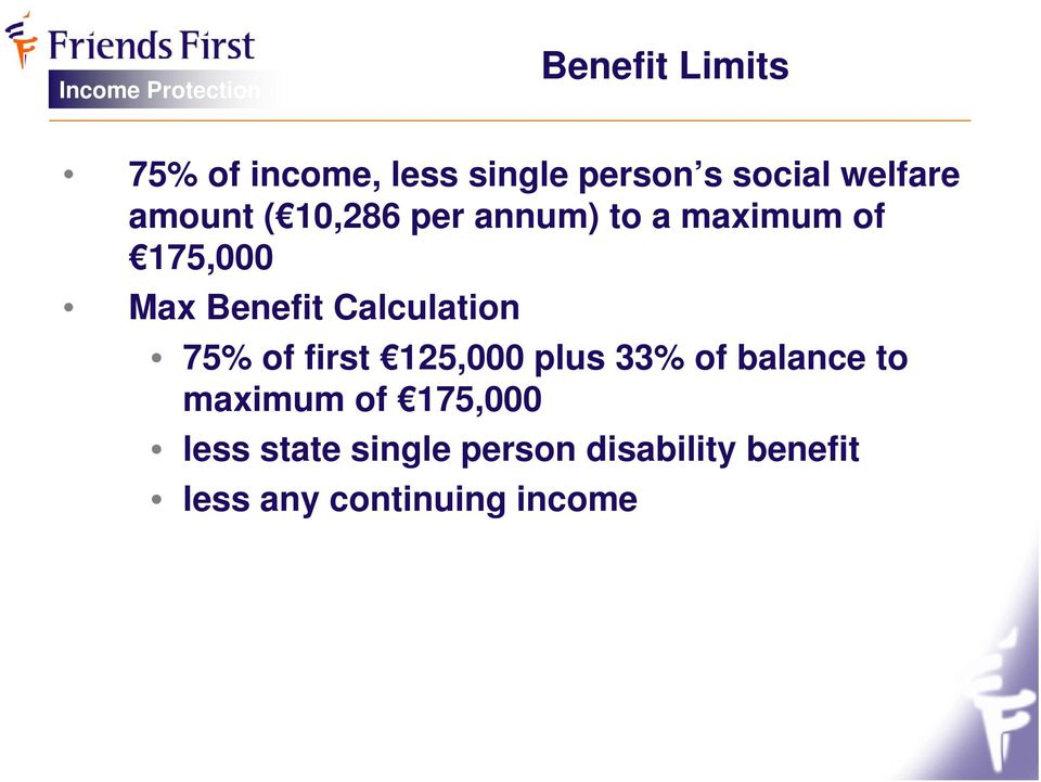 Calculation 75% of first 125,000 plus 33% of balance to maximum of
