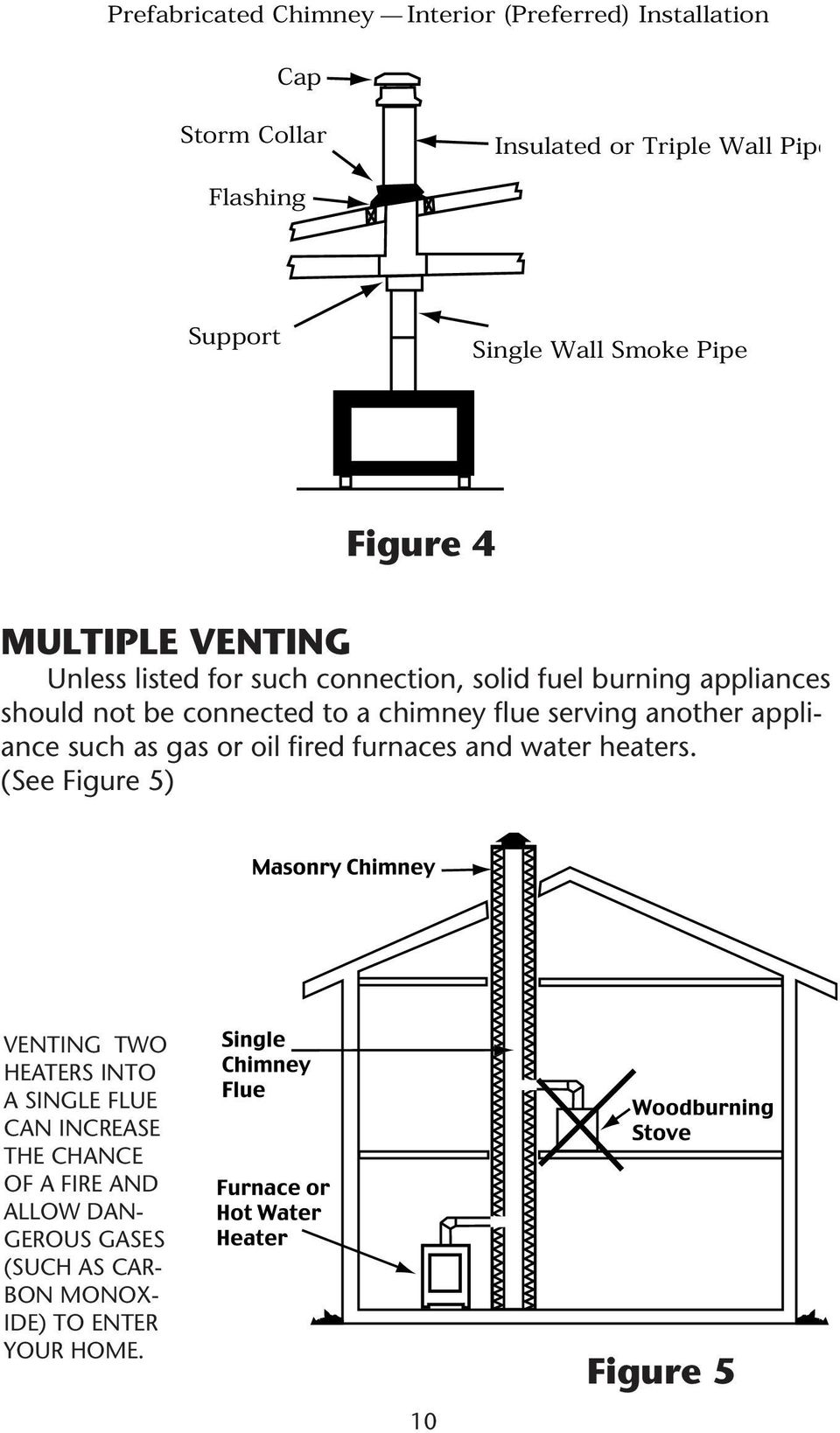 chimney flue serving another appliance such as gas or oil fired furnaces and water heaters.