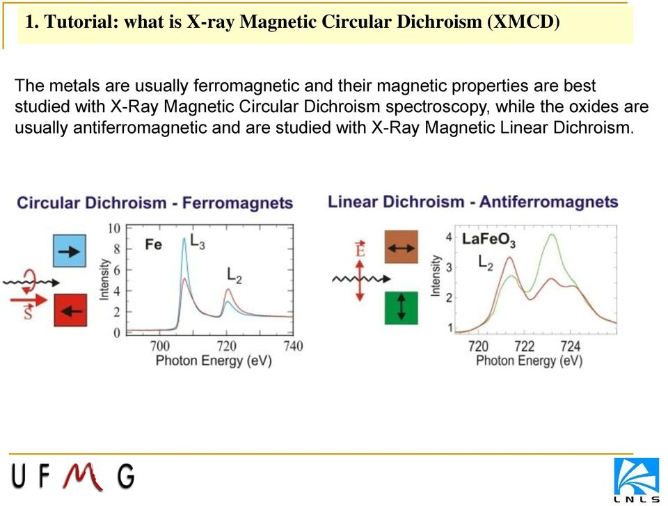 with X-Ray Magnetic Circular Dichroism spectroscopy, while the oxides are