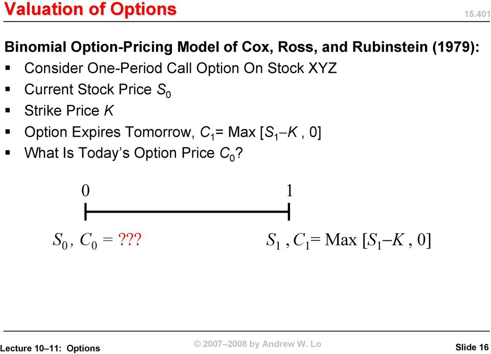 Stock Price S 0 Strike Price K Option Expires Tomorrow, C 1 = Max [S 1 K,