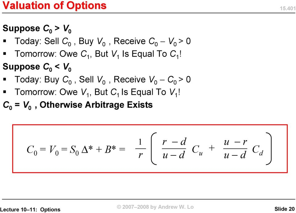 Suppose C 0 < V 0 Today: Buy C 0, Sell V 0, Receive V 0 C 0 > 0 Tomorrow: Owe V 1,
