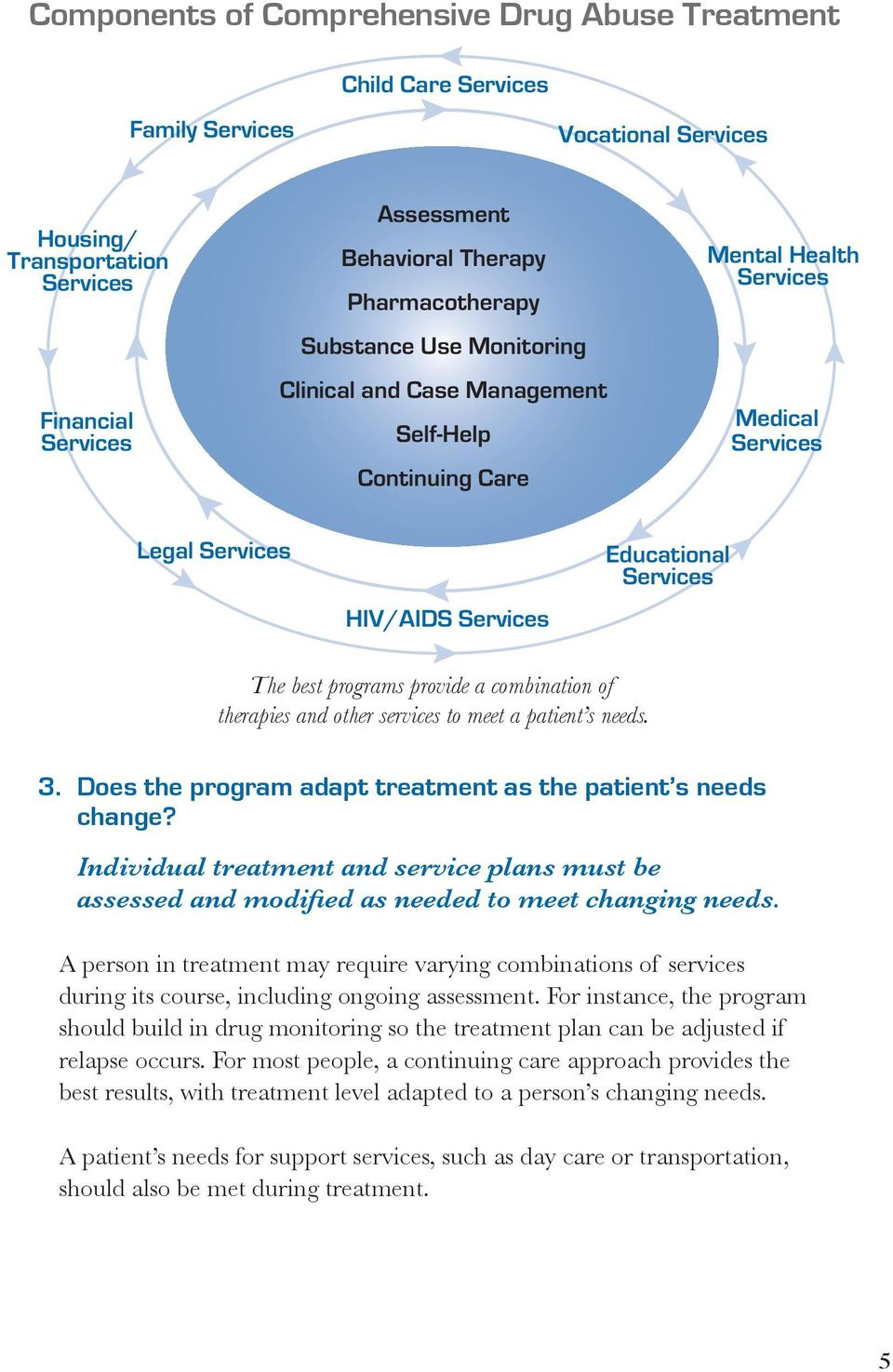 Does the program adapt treatment as the patient s needs change? Individual treatment and service plans must be assessed and modified as needed to meet changing needs.