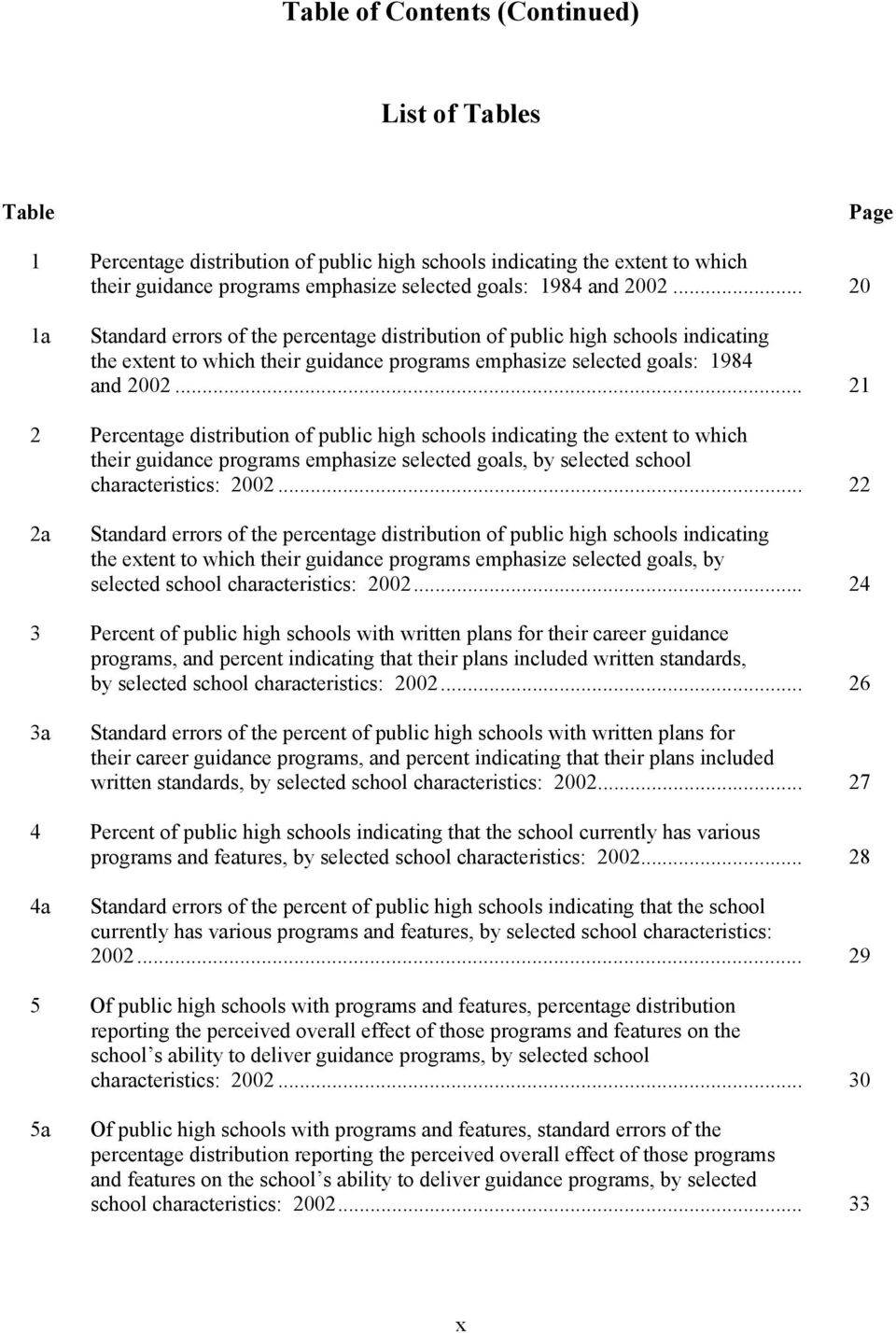 .. 21 2 Percentage distribution of public high s indicating the extent to which their guidance programs emphasize selected goals, by selected characteristics: 2002.