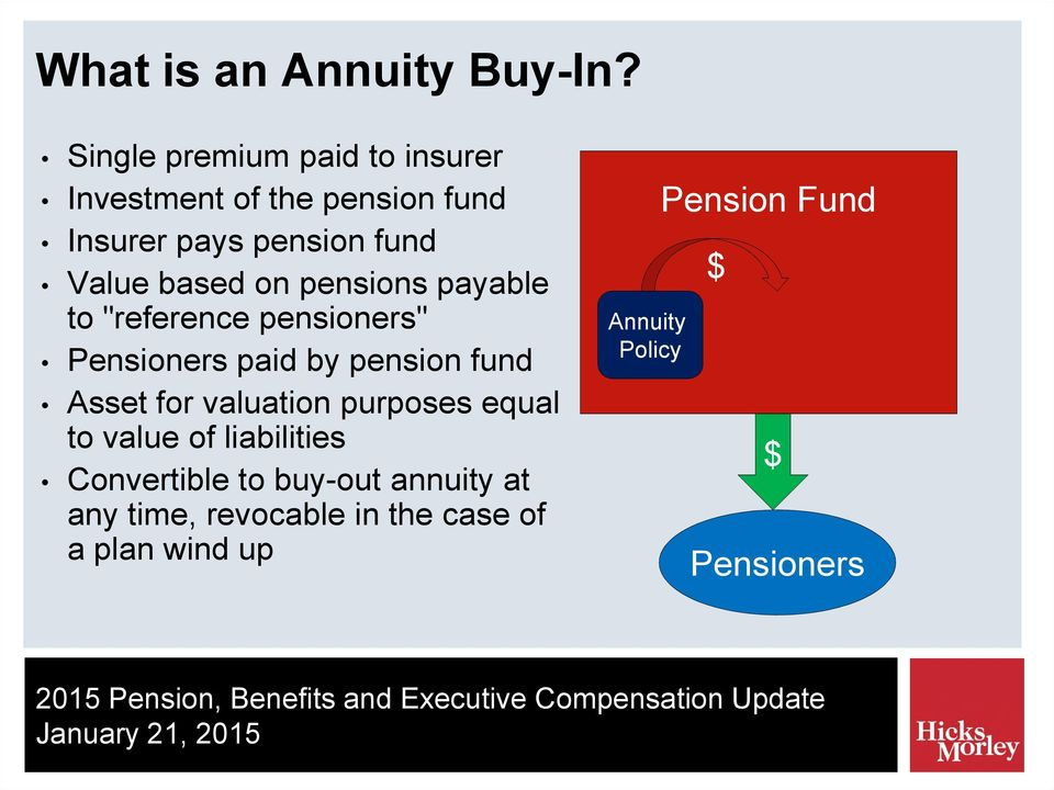 "based on pensions payable to ""reference pensioners"" Pensioners paid by pension fund Asset for"