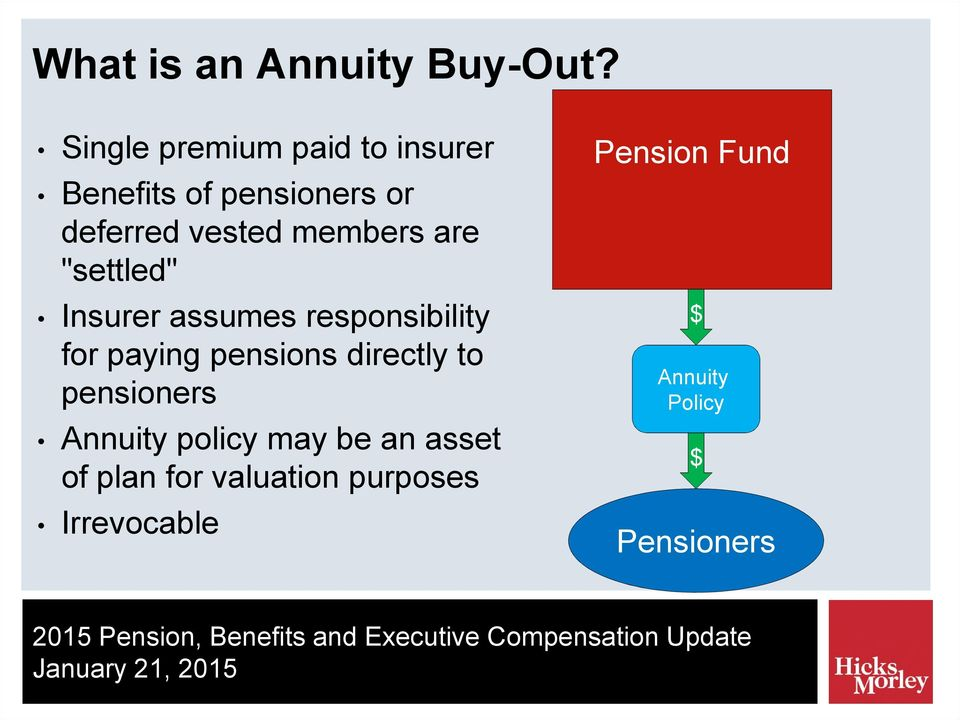 "members are ""settled"" Insurer assumes responsibility for paying pensions"