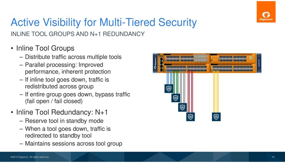 redistributed across group If entire group goes down, bypass traffic (fail open / fail closed) Inline Tool Redundancy: N+1