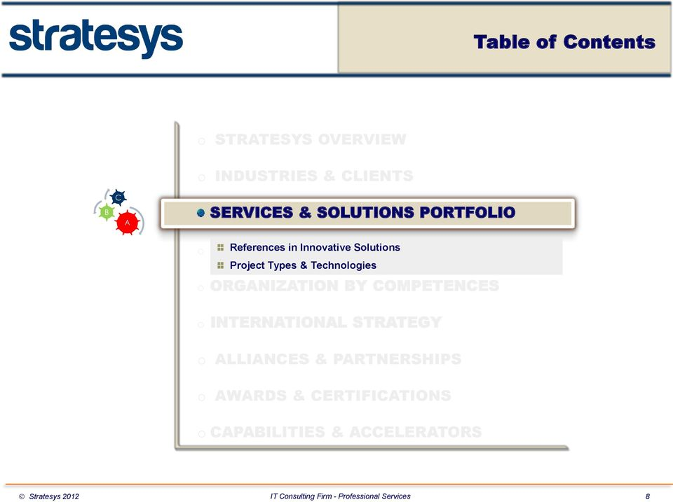 Project Types & Technologies o ORGANIZATION BY COMPETENCES o INTERNATIONAL