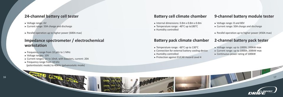 Battery cell climate chamber Internal dimensions: 0.8m x 0.