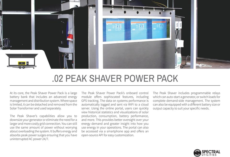 The Peak Shaver s capabilities allow you to downsize your generator or eliminate the need for a larger and more costly grid connection.