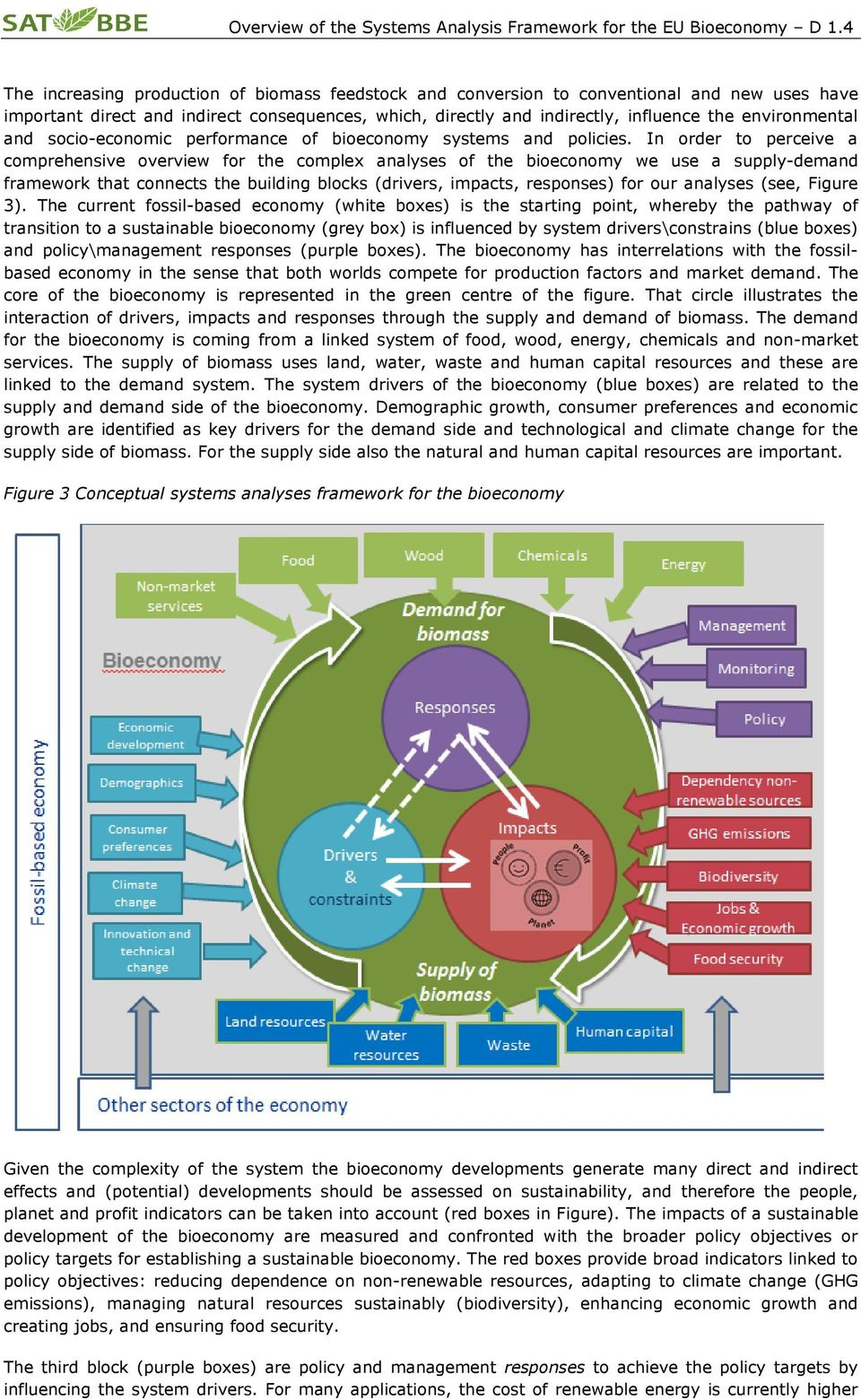 In order to perceive a comprehensive overview for the complex analyses of the bioeconomy we use a supply-demand framework that connects the building blocks (drivers, impacts, responses) for our