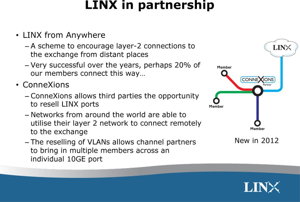 opportunity to resell LINX ports Networks from around the world are able to utilise their layer 2 network to connect