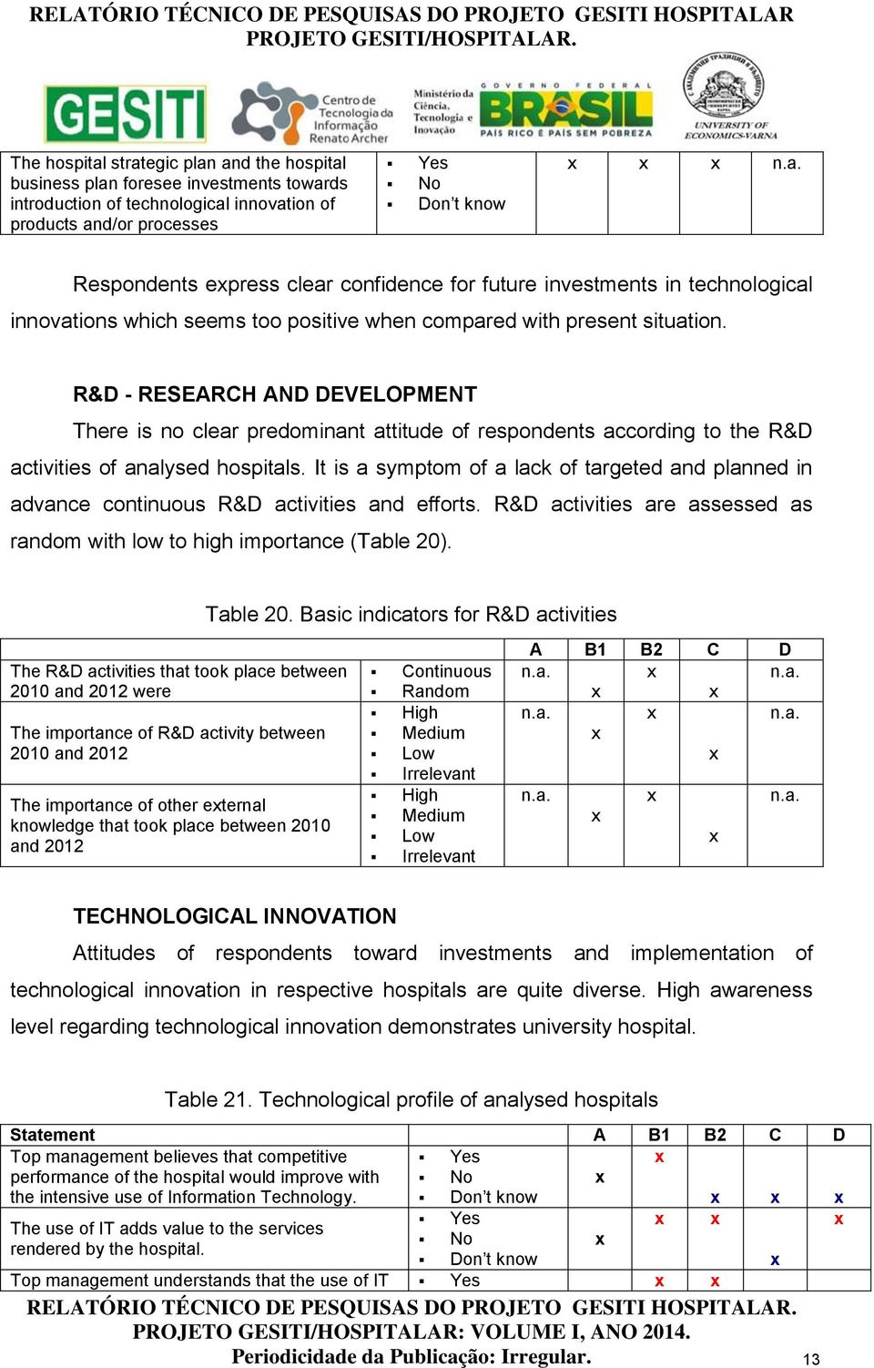 R&D - RESEARCH AND DEVELOPMENT There is no clear predominant attitude of respondents according to the R&D activities of analysed hospitals.
