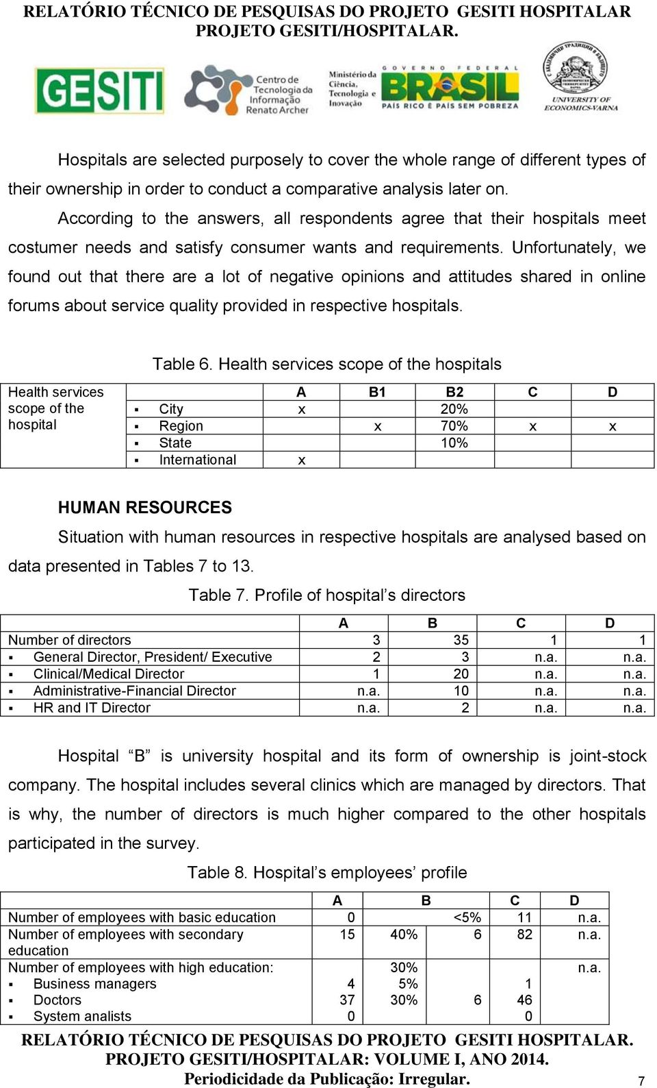 Unfortunately, we found out that there are a lot of negative opinions and attitudes shared in online forums about service quality provided in respective hospitals. Table 6.