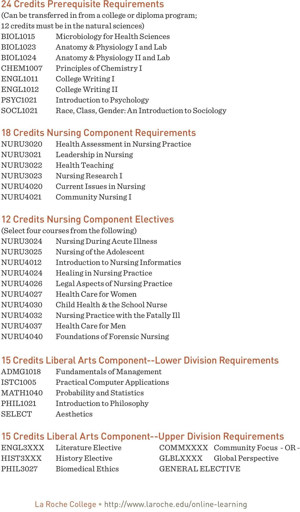 Race, Class, Gender: An Introduction to Sociology 18 Credits Nursing Component Requirements NURU3020 Health Assessment in Nursing Practice NURU3021 Leadership in Nursing NURU3022 Health Teaching