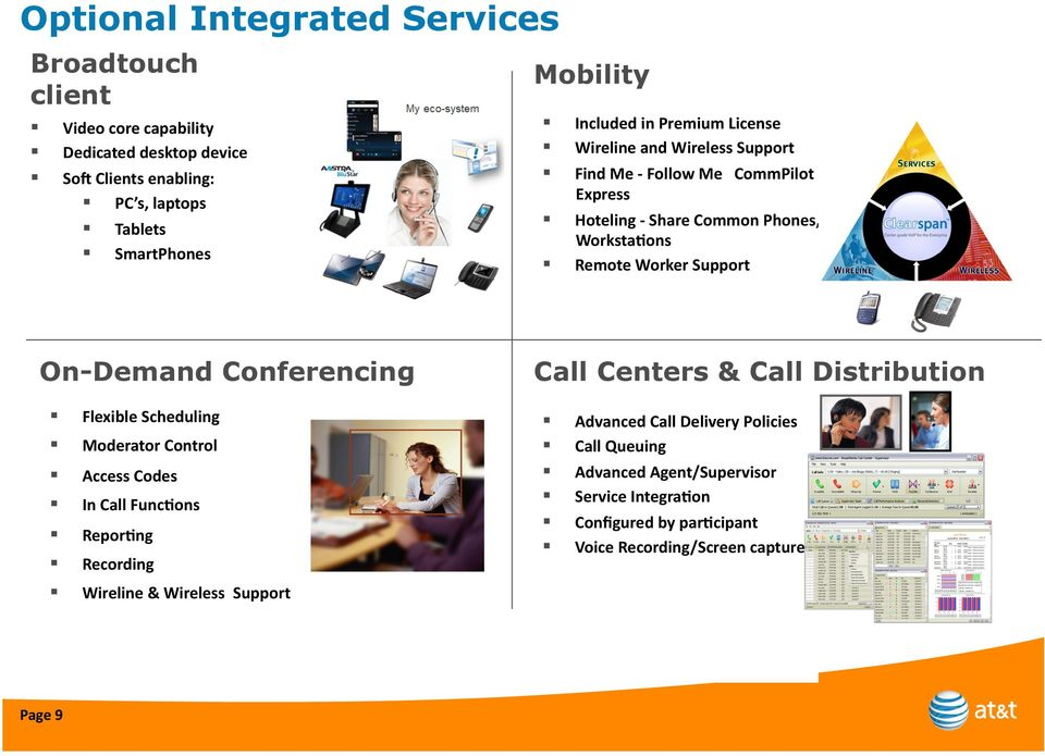 Support On-Demand Conferencing Call Centers & Call Distribution Flexible Scheduling Moderator Control Access Codes In Call FuncMons ReporMng Recording Wireline