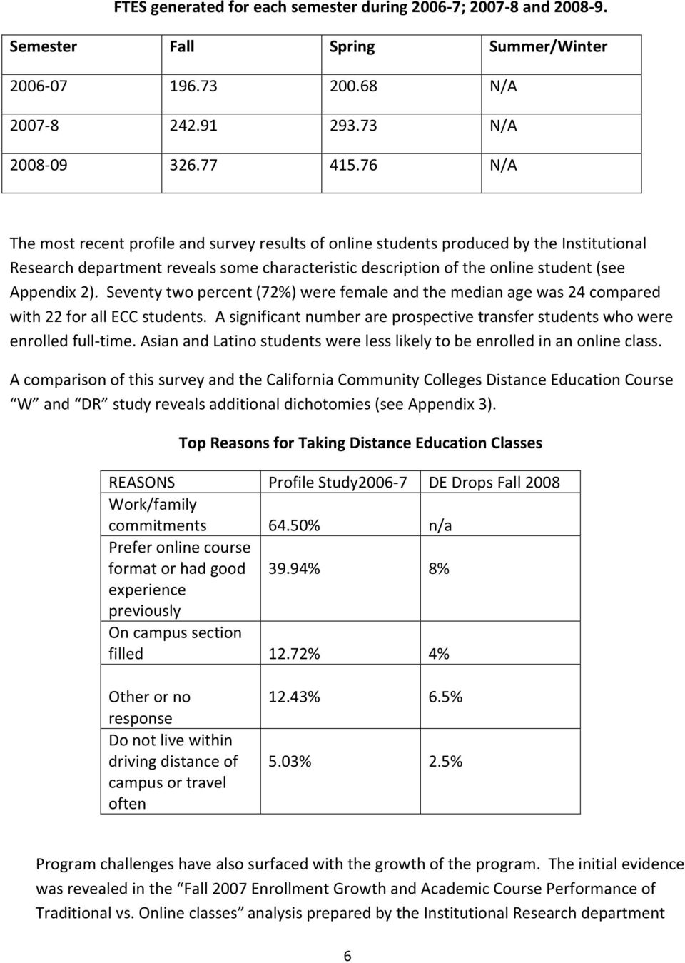 Seventy two percent (72%) were female and the median age was 24 compared with 22 for all ECC students. A significant number are prospective transfer students who were enrolled full time.