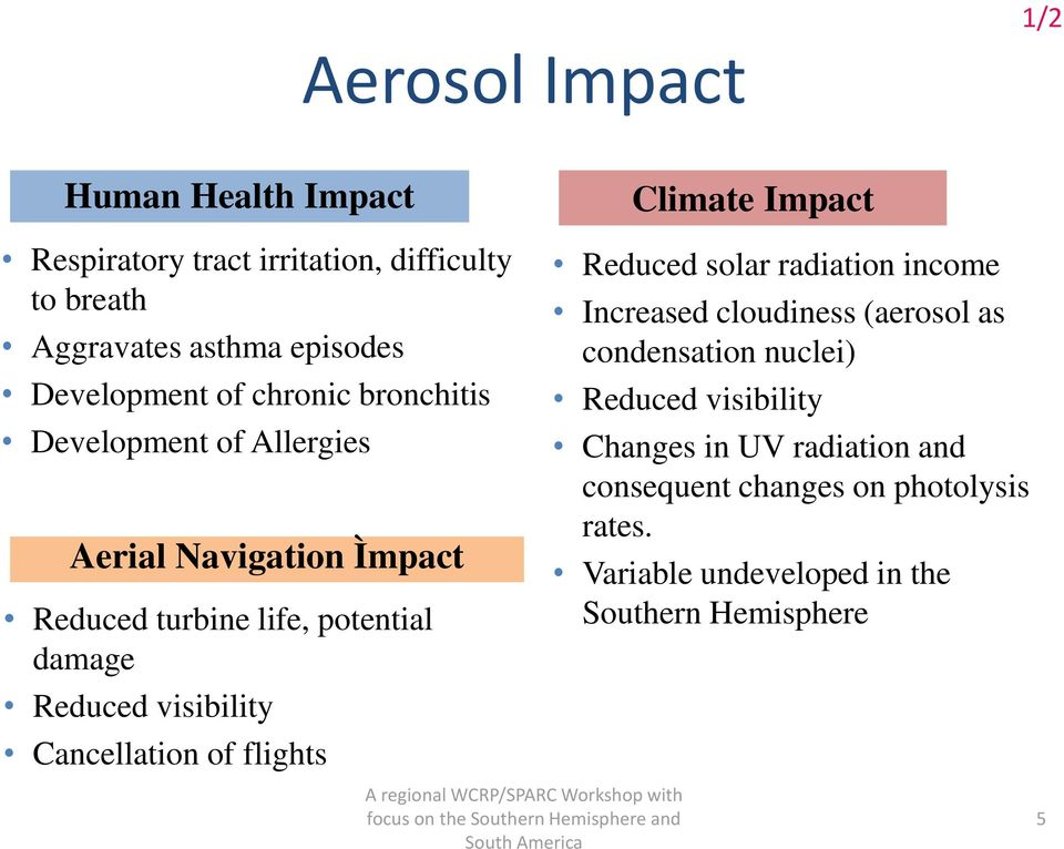 Cancellation of flights Climate Impact Reduced solar radiation income Increased cloudiness (aerosol as condensation nuclei)