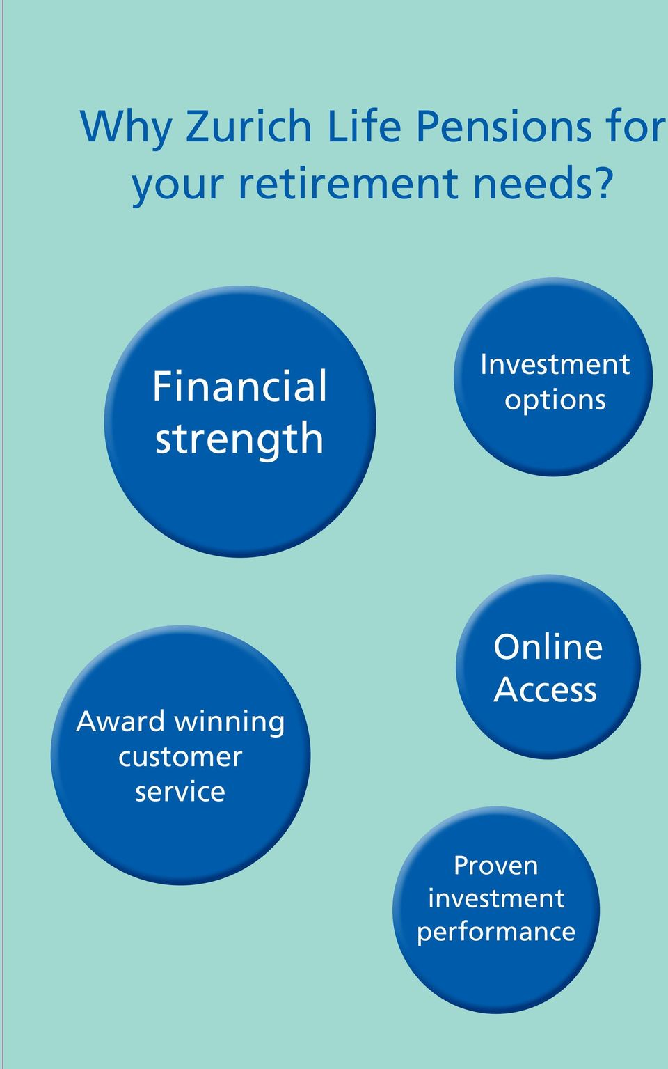 Financial strength Investment options
