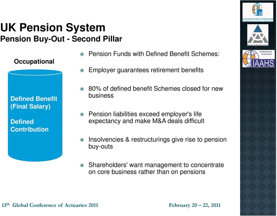 for new business Pension liabilities exceed employer's life expectancy and make M&A deals difficult Insolvencies &