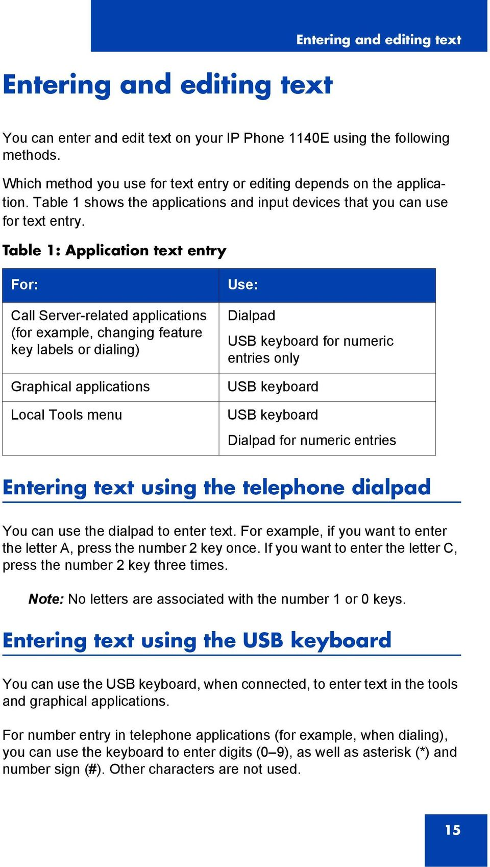 Table 1: Application text entry For: Call Server-related applications (for example, changing feature key labels or dialing) Graphical applications Local Tools menu Use: Dialpad USB keyboard for