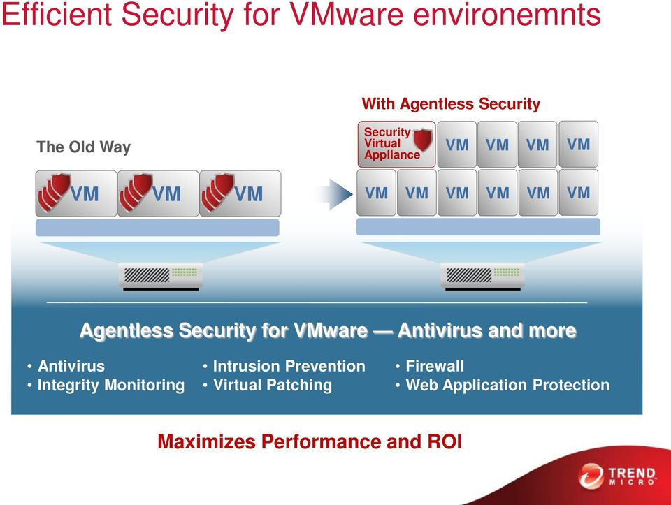 Security for VMware Antivirus and more Antivirus Integrity Monitoring Intrusion